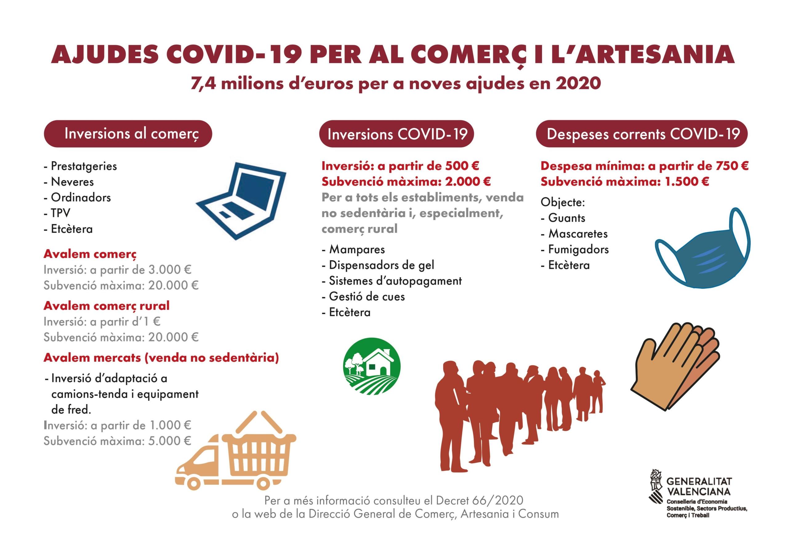 aYUDAS AL COMERCIO Y LA ARTESANIA DE LA gENERALITAT VALENCIANA